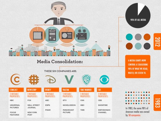 media_consolidation