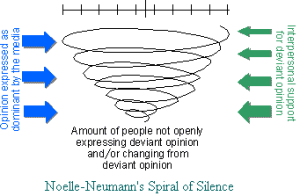 spiral_of_silence-1