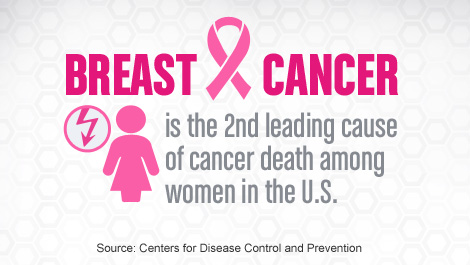 breast cancer a killer among females in the united states Breast cancer is the most commonly diagnosed cancer among american women breast cancer in men about 85% of breast breast cancer statistics breast.