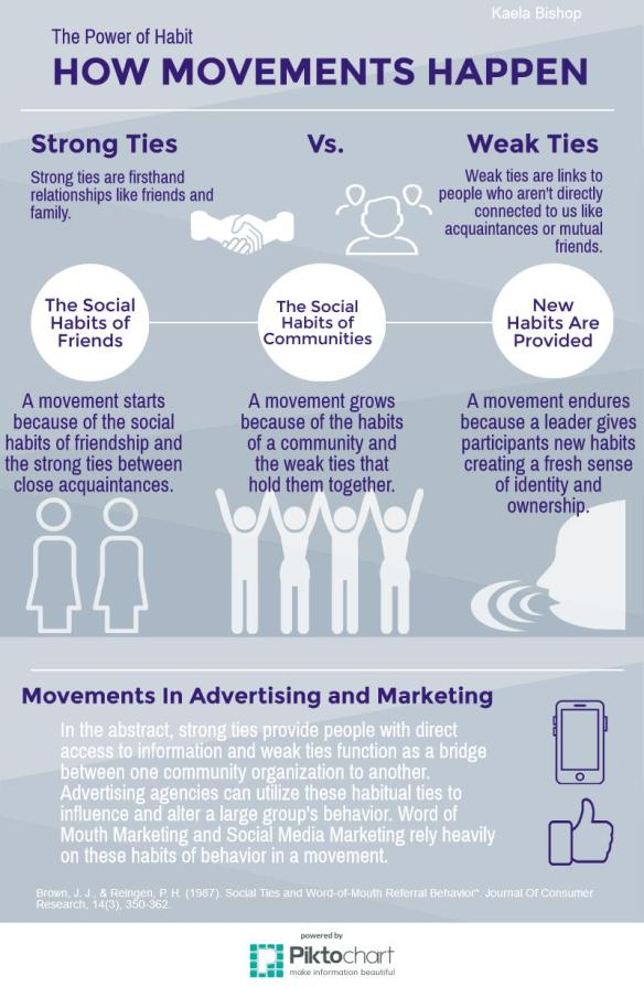 2How a Movement Happens Infographic_kaelabishop