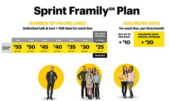 sprint-framily.png