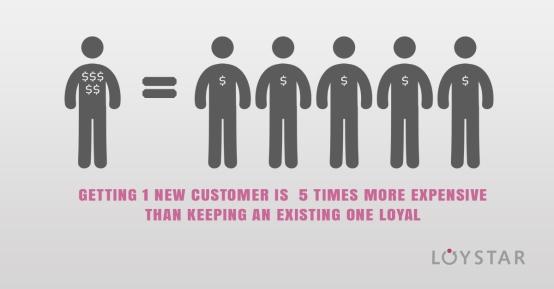 loyalty5times