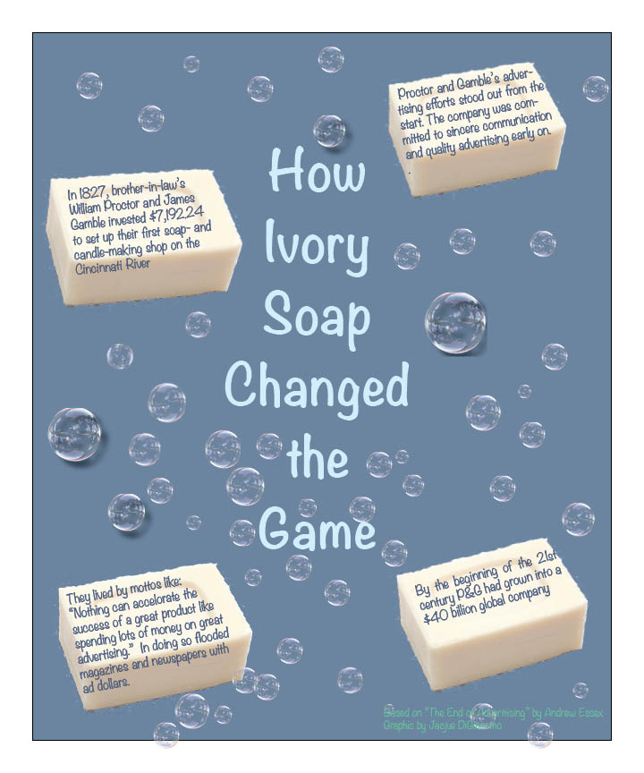 Ivory soap.jpg